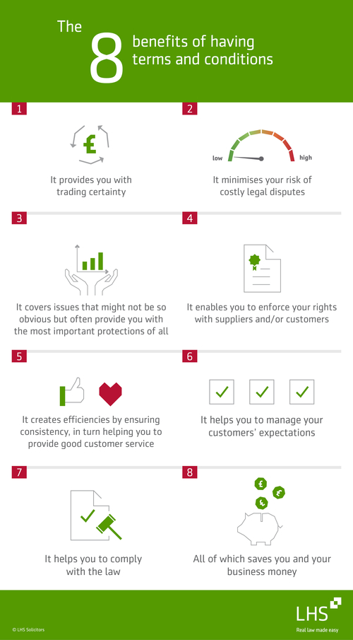 The 8 benefits of having terms and conditions (with free checklist)