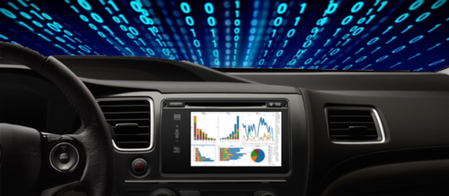 Analytics to drive or look in rear-view mirror?