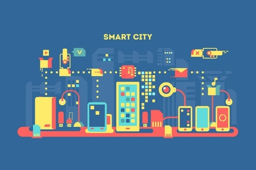 Cities are changing - SMART ENERGY!