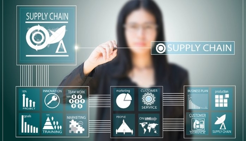 Big Data for Supply Chain competitive advantage