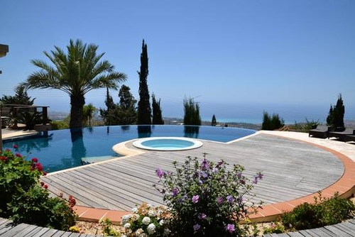 The Cypriot Property Market - Where Are We Now?