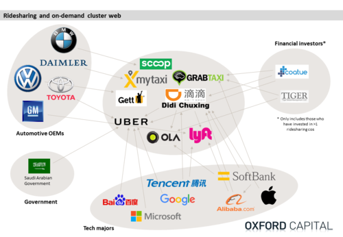 Ridesharing and on-demand transport cluster map