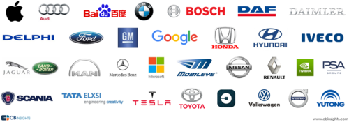 30 Corporations Working on Autonomous Vehicles