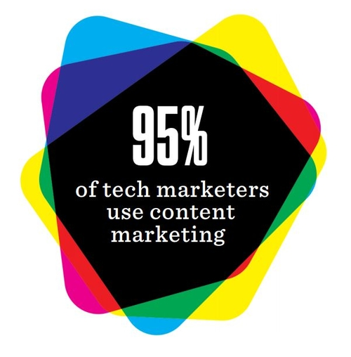 Tech Content Marketing Trends, an interesting view!