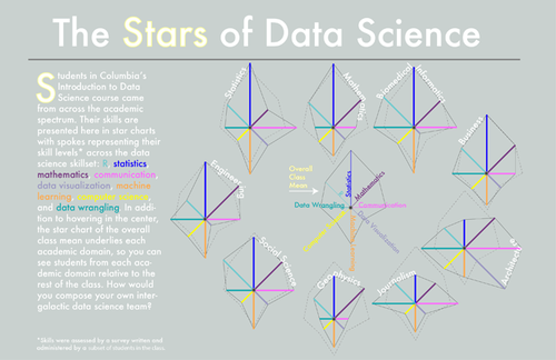 New Research Shows that Data Science in the UK is Flourishing