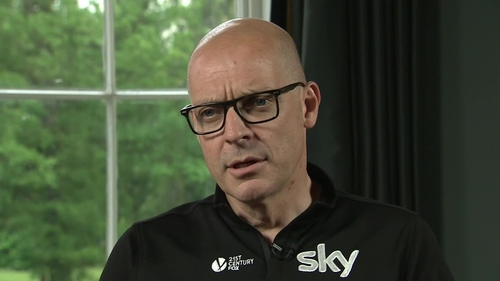 Sir Dave Brailsford's TRIANGLE OF CHANGE
