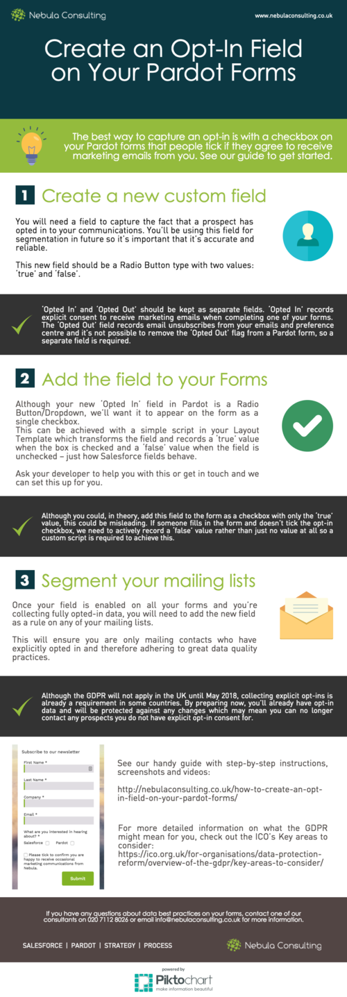How to Create an Opt-In Field on Your Pardot Forms