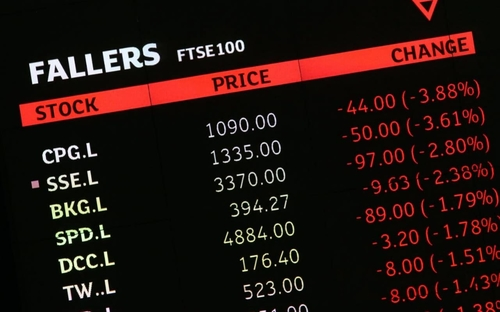 Cyber attacks knock millions off FTSE share prices