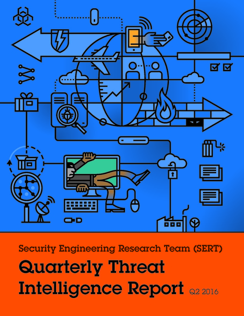 Q2 '16 Quarterly Threat Intelligence Report
