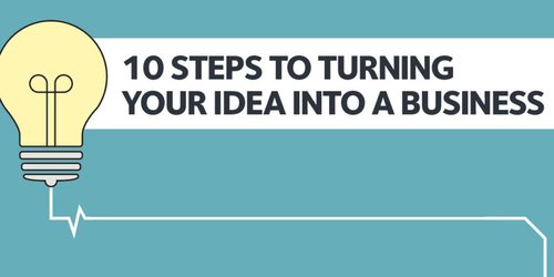 Bringing your business idea to life in 10 easy steps