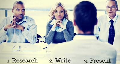 3 things you must do prior to interview!