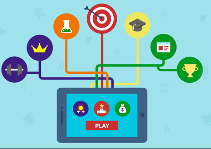 Gamification in IT graduate assessment centres