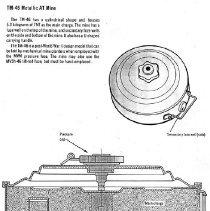Image of TM-46 Metallic AT Mine