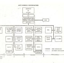 Image of Apollo-soyuz Recovery Training Oporder_page_02