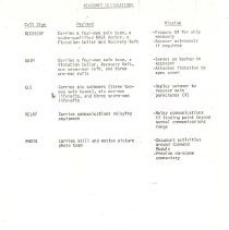 Image of Apollo-soyuz Recovery Training Oporder_page_09