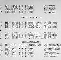 Image of g 12: DU Trainees; CB; Detachment #1011; MUt #570; 8th Beach Battalion