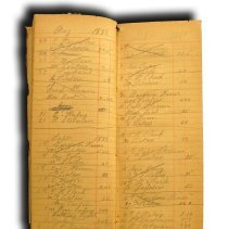 Image of Account book from Isaac Carr's general store Aug 1888