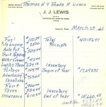 Image of Lewis Hardware Financial Summary Sheet, March 23, 1962 -