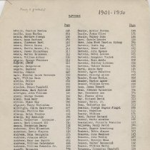 Image of Alphabetical index