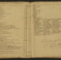 Image of General Account Books. Journal. - 1708-1833
