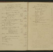 Image of General Account Books. Journal and cashbook. - 1852-1880; 1880-1890