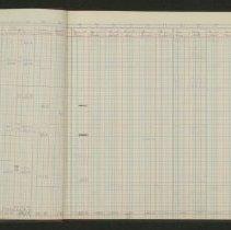 Image of Cashbook. - January 1973 - January 1974