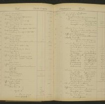 Image of General Account Books. Cashbook. - 1890-1911