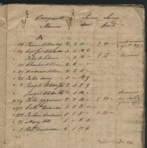 Image of Pew rent account book, p. 1