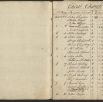Image of Pew Rent, Sept. 1803, p1