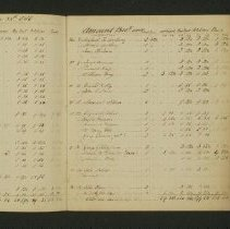 Image of Pew rent account books. - 1816-1817