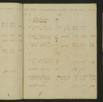Image of Pew rent account books. - March and Sept., 1825