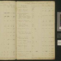 Image of Pew rents, 1837