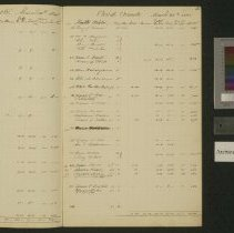 Image of Pew rent account books. - 1848-1849