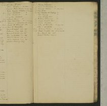 Image of Pew register, 1846