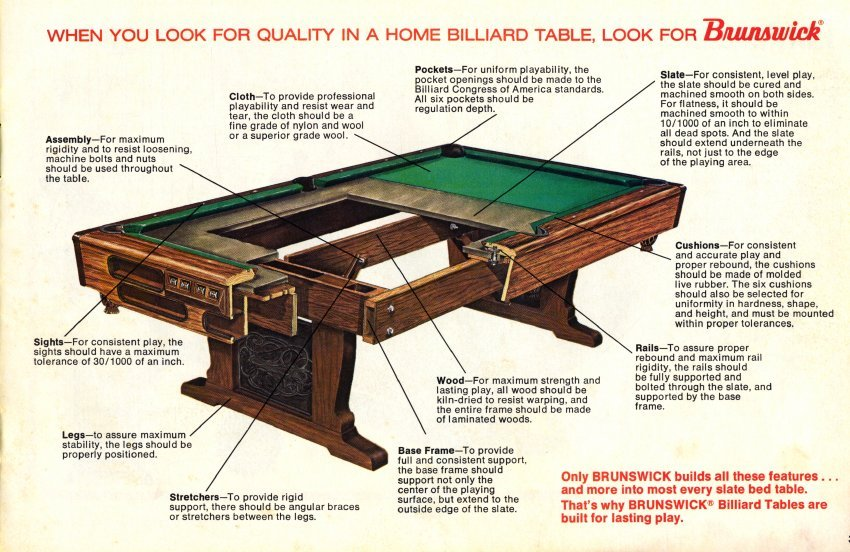 Catalog Mail Order - Brunswick commander pool table