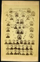 Image of Print, Albumen - Officers Field and Staff Of the First Regiment Tennessee Infantry Volunteers of African Descent