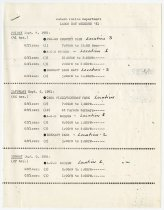 Image of Auburn Police Department Schedule for 1981 Labor Day Weekend - Jack Randinelli ACD Collection