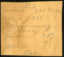 Image of Note and Memo Regarding Library Privileges and Township Statistics - Charles Eckhart & W. H. McIntosh Collection