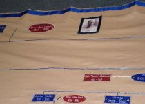 Image of Crocker Family Tree Wall Hanging