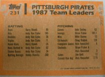 Image of Pittsburgh Pirates 1987 Team Leaders, 1988