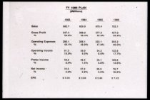 Image of 2016.15.1.110.10 - Raychem Corporation Fiscal Year 1985 Photographic Slides