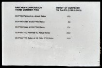 Image of 2016.15.1.110.3 - Raychem Corporation Fiscal Year 1985 Photographic Slides