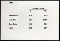 Image of 2016.15.1.110.8 - Raychem Corporation Fiscal Year 1985 Photographic Slides