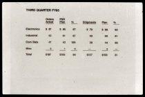 Image of 2016.015.001.110 - Raychem Corporation Fiscal Year 1985 Photographic Slides