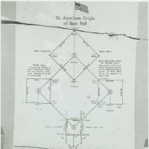 Image of B+W copy photo of Diagram: The American Origin of Baseball, no place, no date. - Print, Photographic