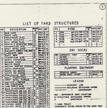 Image of right: list of yard structures