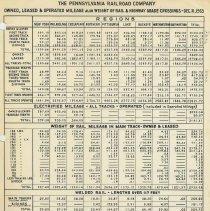 Image of Penn. RR document