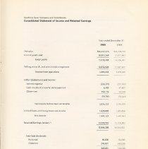 Image of pg [15] Consolidated Statement of Income & Retained Earnings