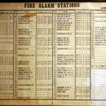 Image of Sign, Fire Alarm Stations, from a Hoboken Fire Department fire house, which one not determined, date produced probably March 1985. - Sign, Instructional