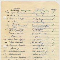 Image of Digital images of list by Paula Millenthal of gifts received & from who for her graduation from Stevens Hoboken Academy, June 1955. - List